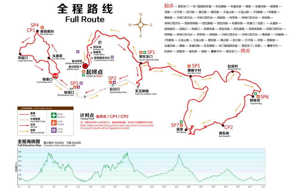 Great Wall Full Marathon